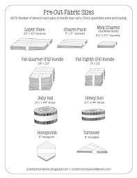 Fabric Precuts